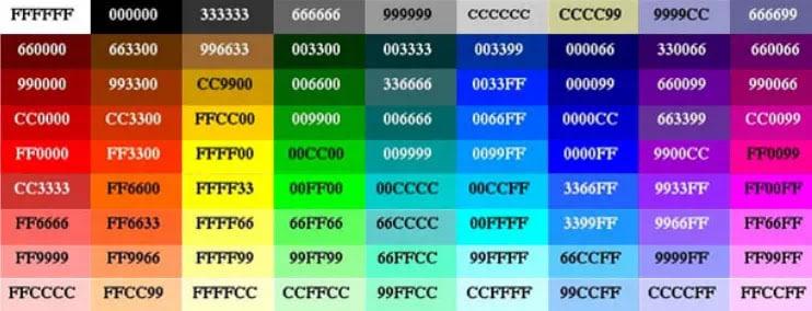 Keuntungan-Menggunakan-Kode-Bio-FF-Penuh-Warna